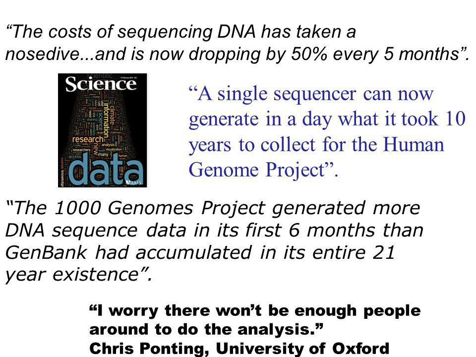 I worry there wont be enough people around to do the analysis. Chris Ponting, University of Oxford The costs of sequencing DNA has taken a nosedive...