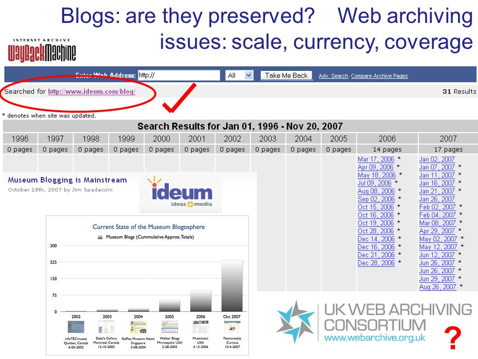 Blogs: are they preserved Web archiving issues: scale, currency, coverage