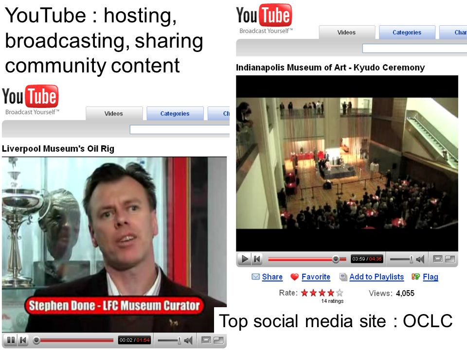 YouTube : hosting, broadcasting, sharing community content Top social media site : OCLC