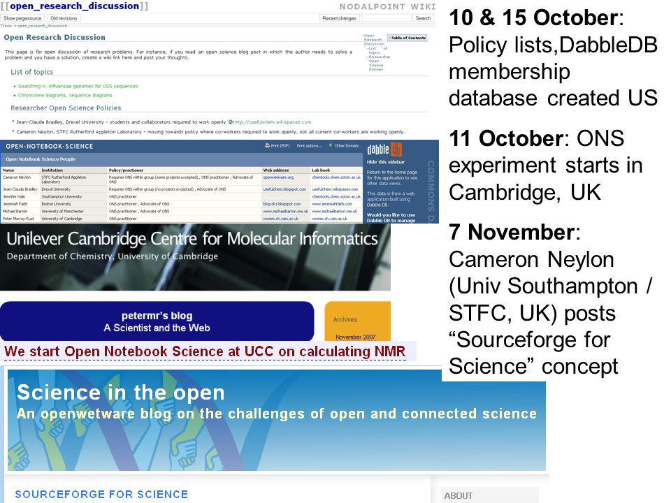 10 & 15 October: Policy lists,DabbleDB membership database created US 11 October: ONS experiment starts in Cambridge, UK 7 November: Cameron Neylon (U