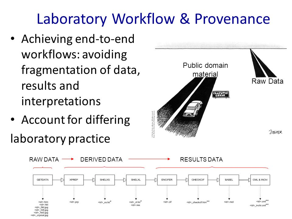 Raw Data Public domain material Laboratory Workflow & Provenance Achieving end-to-end workflows: avoiding fragmentation of data, results and interpret