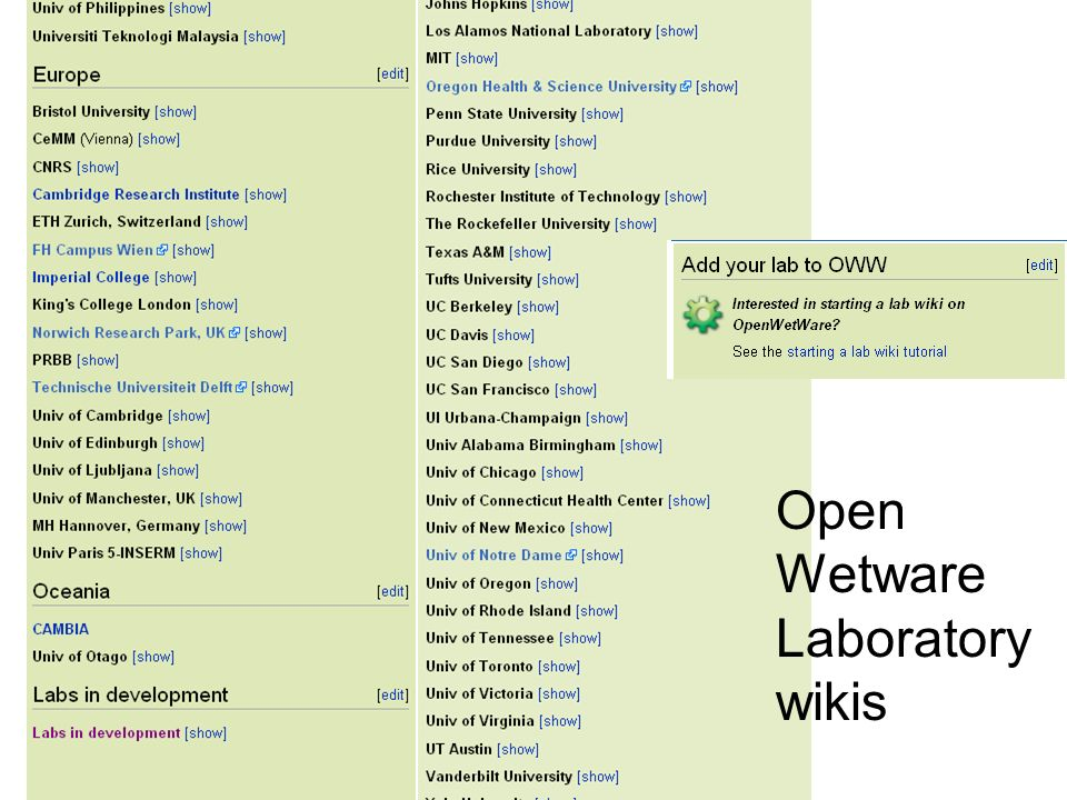 Open Wetware Laboratory wikis