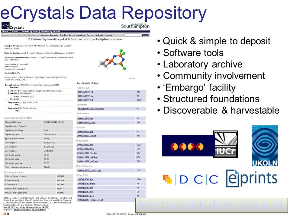 eCrystals Data Repository Quick & simple to deposit Software tools Laboratory archive Community involvement Embargo facility Structured foundations Discoverable & harvestable http://ecrystals.chem.soton.ac.uk