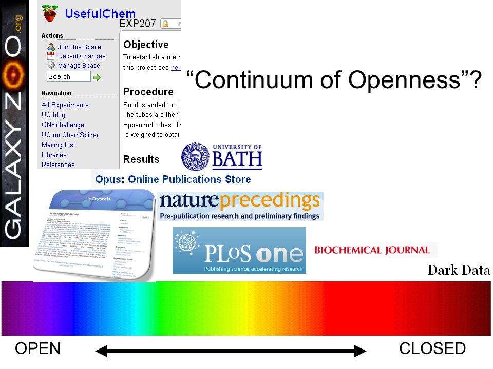 OPENCLOSED Continuum of Openness