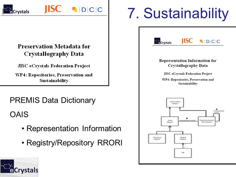 7. Sustainability PREMIS Data Dictionary OAIS Representation Information Registry/Repository RRORI