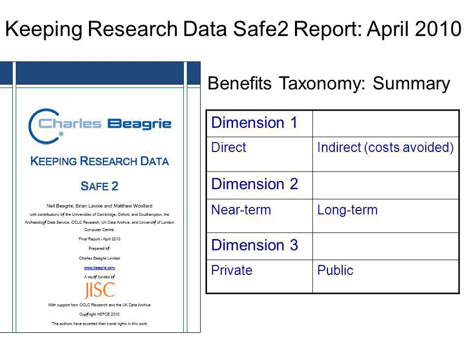 Dimension 1 DirectIndirect (costs avoided) Dimension 2 Near-termLong-term Dimension 3 PrivatePublic Benefits Taxonomy: Summary Keeping Research Data S