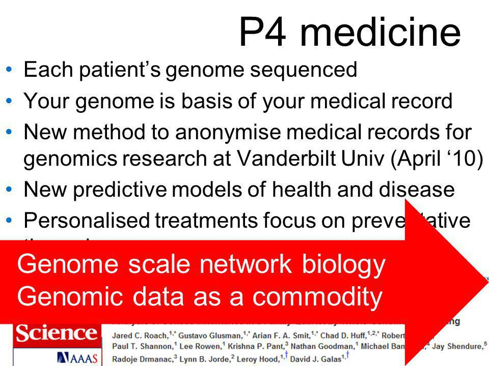P4 medicine Each patients genome sequenced Your genome is basis of your medical record New method to anonymise medical records for genomics research at Vanderbilt Univ (April 10) New predictive models of health and disease Personalised treatments focus on preventative therapies Genome scale network biology Genomic data as a commodity