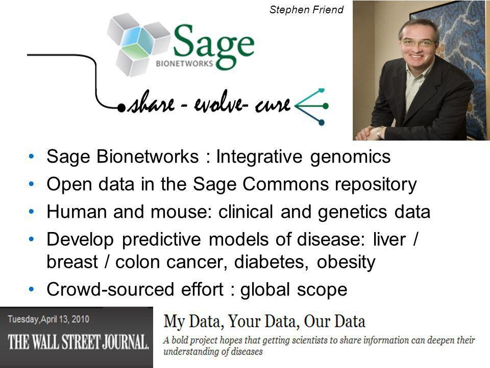Sage Bionetworks : Integrative genomics Open data in the Sage Commons repository Human and mouse: clinical and genetics data Develop predictive models of disease: liver / breast / colon cancer, diabetes, obesity Crowd-sourced effort : global scope Stephen Friend