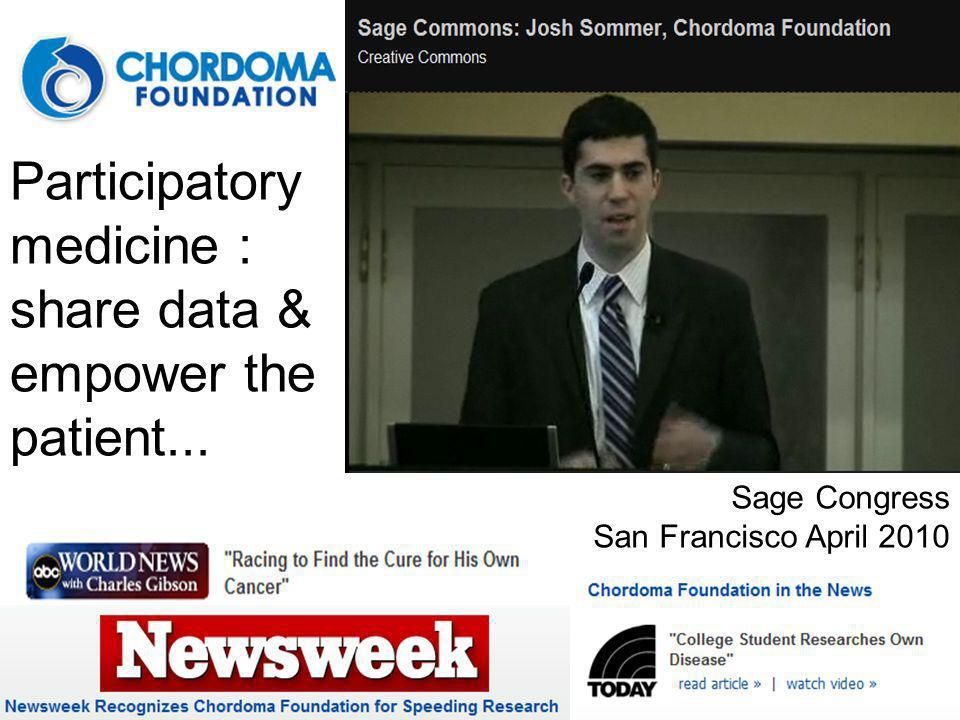 Participatory medicine : share data & empower the patient... Sage Congress San Francisco April 2010