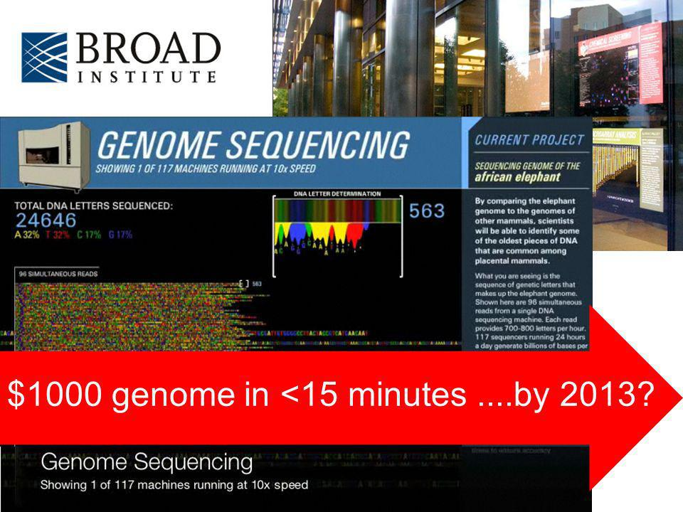 $1000 genome in <15 minutes....by 2013?
