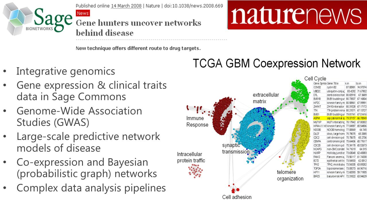 Integrative genomics Gene expression & clinical traits data in Sage Commons Genome-Wide Association Studies (GWAS) Large-scale predictive network models of disease Co-expression and Bayesian (probabilistic graph) networks Complex data analysis pipelines