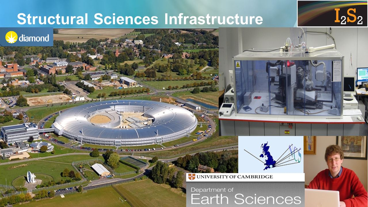 Structural Sciences Infrastructure