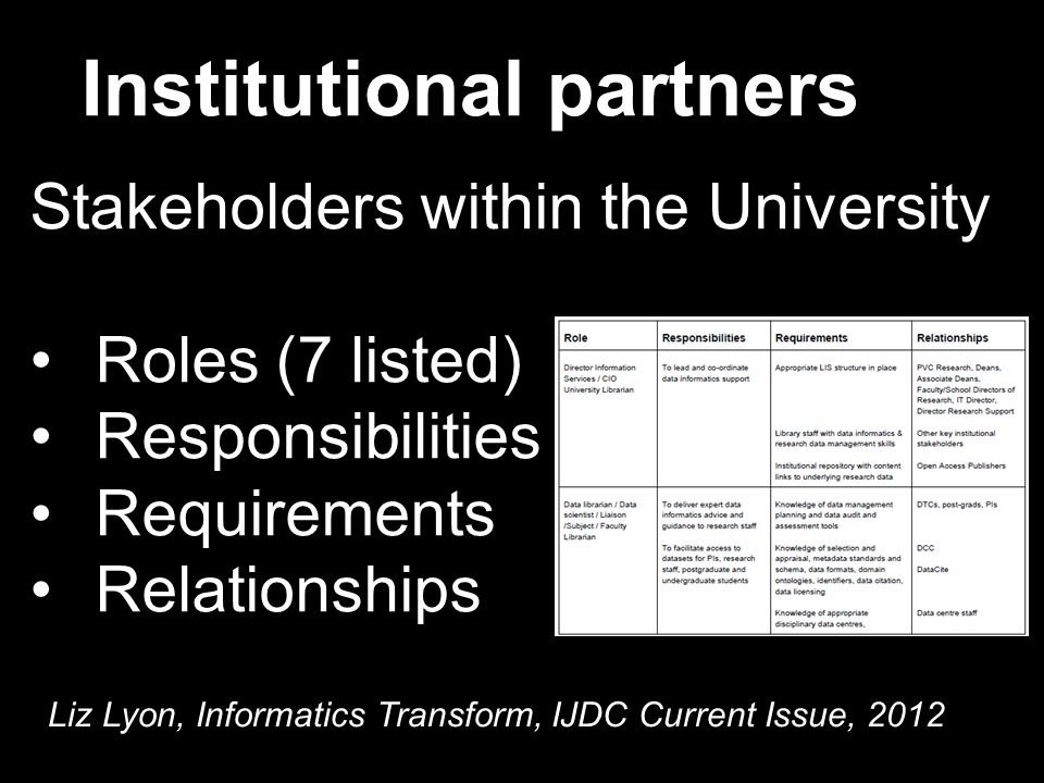 Stakeholders within the University Roles (7 listed) Responsibilities Requirements Relationships Institutional partners Liz Lyon, Informatics Transform, IJDC Current Issue, 2012