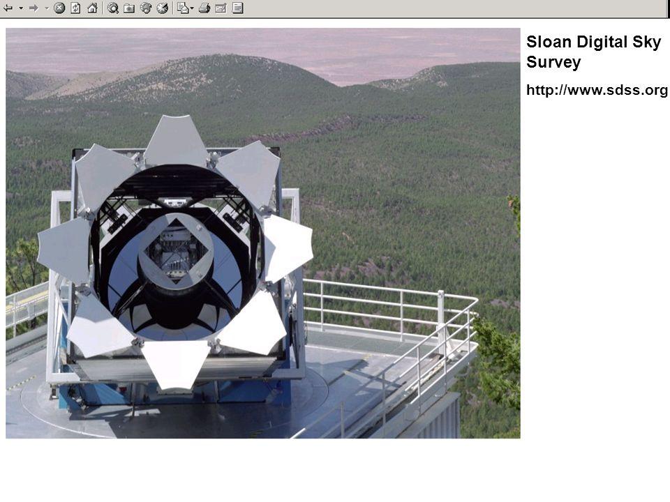JISC Joint Programmes Meeting 200420 Sloan Digital Sky Survey http://www.sdss.org
