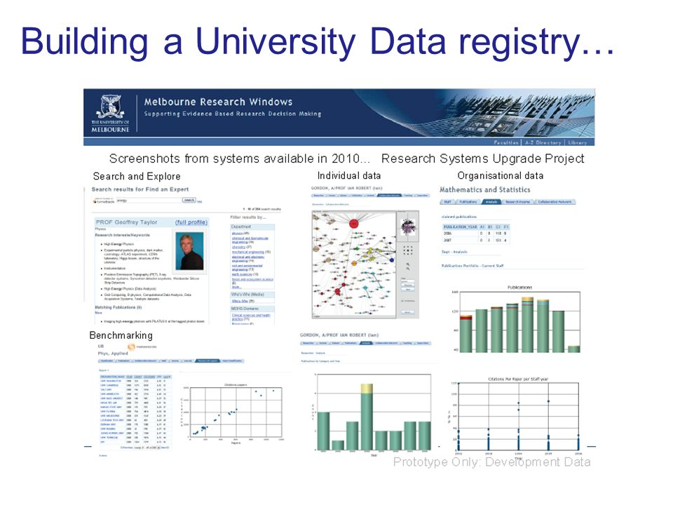 Building a University Data registry…