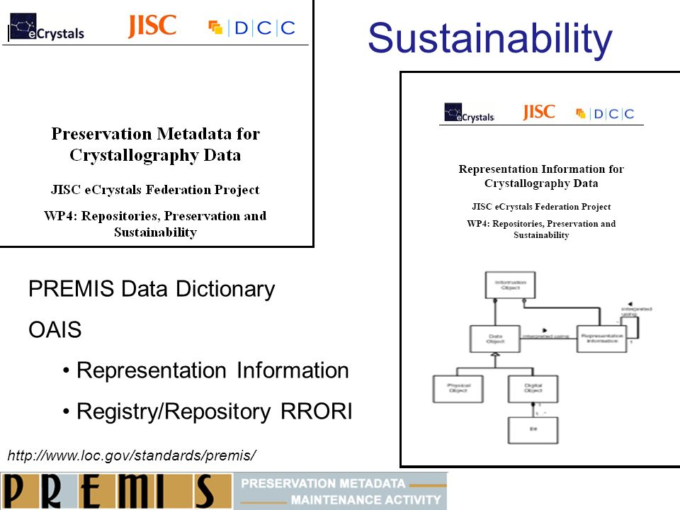 Sustainability PREMIS Data Dictionary OAIS Representation Information Registry/Repository RRORI http://www.loc.gov/standards/premis/