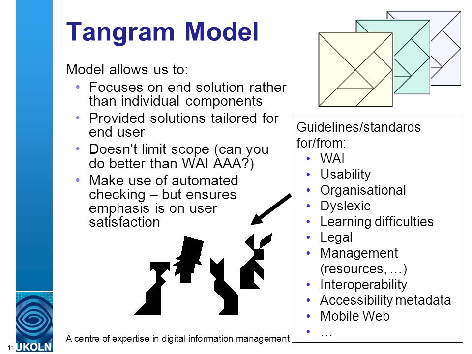 A centre of expertise in digital information managementwww.ukoln.ac.uk 11 Tangram Model Model allows us to: Focuses on end solution rather than individual components Provided solutions tailored for end user Doesn t limit scope (can you do better than WAI AAA ) Make use of automated checking – but ensures emphasis is on user satisfaction Guidelines/standards for/from: WAI Usability Organisational Dyslexic Learning difficulties Legal Management (resources, …) Interoperability Accessibility metadata Mobile Web …