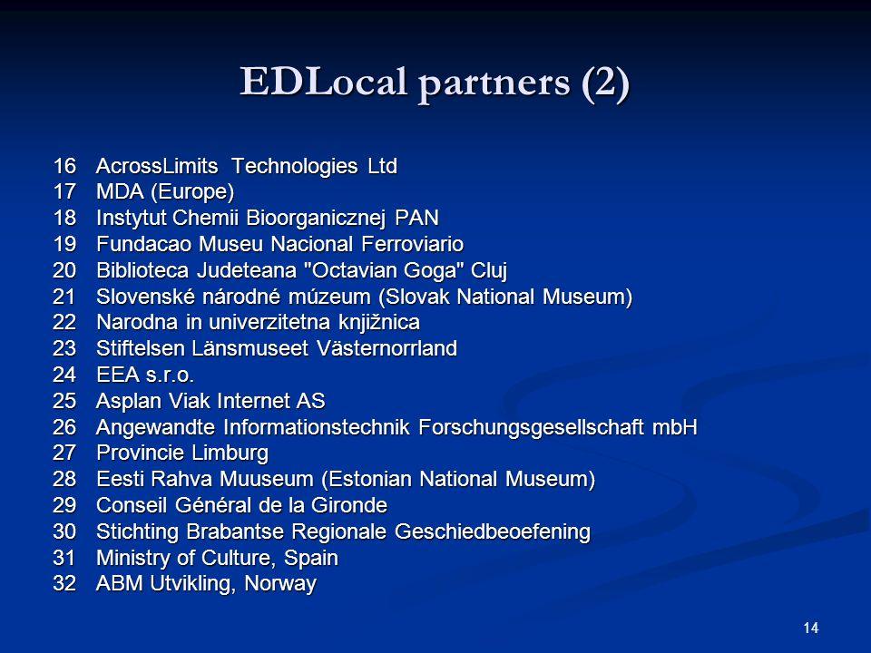14 EDLocal partners (2) 16AcrossLimits Technologies Ltd 17MDA (Europe) 17MDA (Europe) 18Instytut Chemii Bioorganicznej PAN 19Fundacao Museu Nacional F