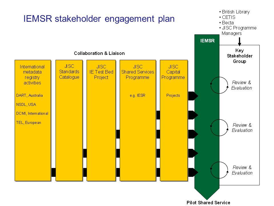 IEMSR stakeholder engagement plan