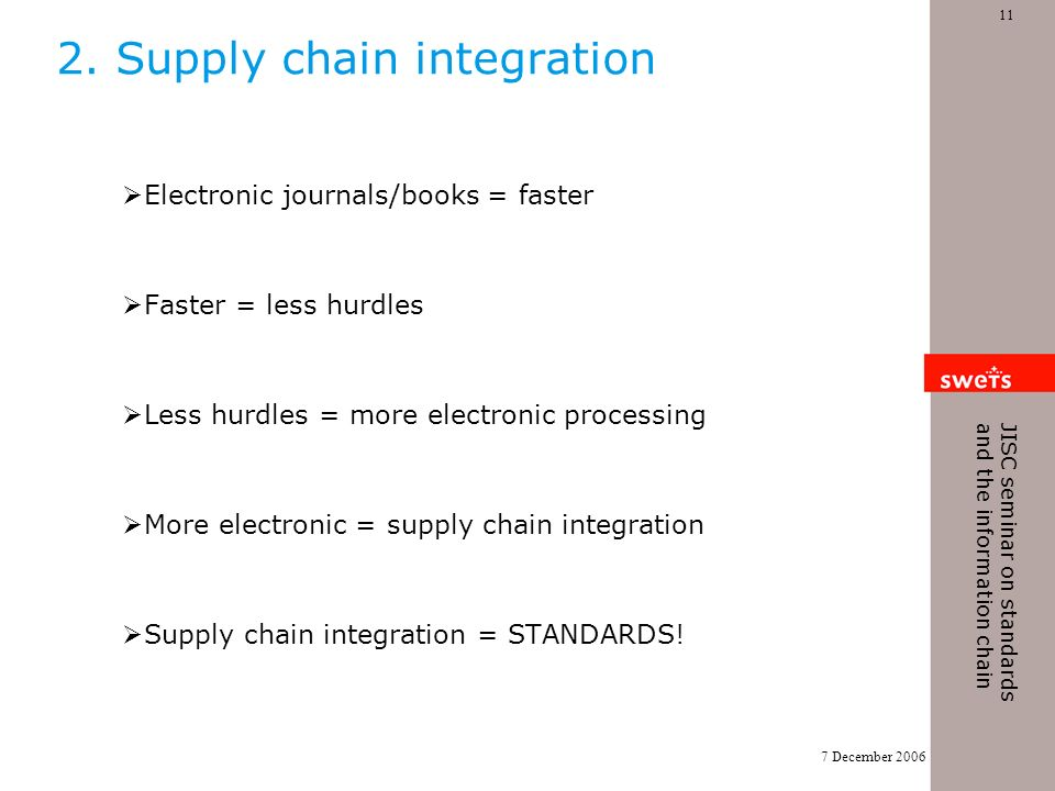7 December 2006 11 JISC seminar on standards and the information chain 2. Supply chain integration Electronic journals/books = faster Faster = less hu