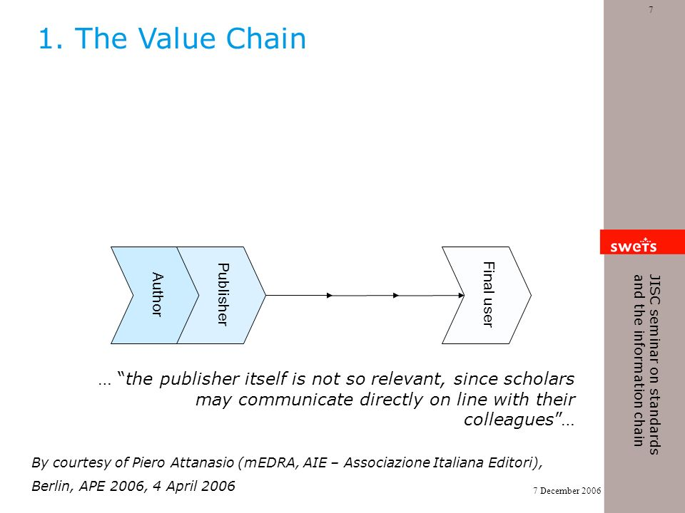 7 December 2006 7 JISC seminar on standards and the information chain Author Publisher Final user … the publisher itself is not so relevant, since sch