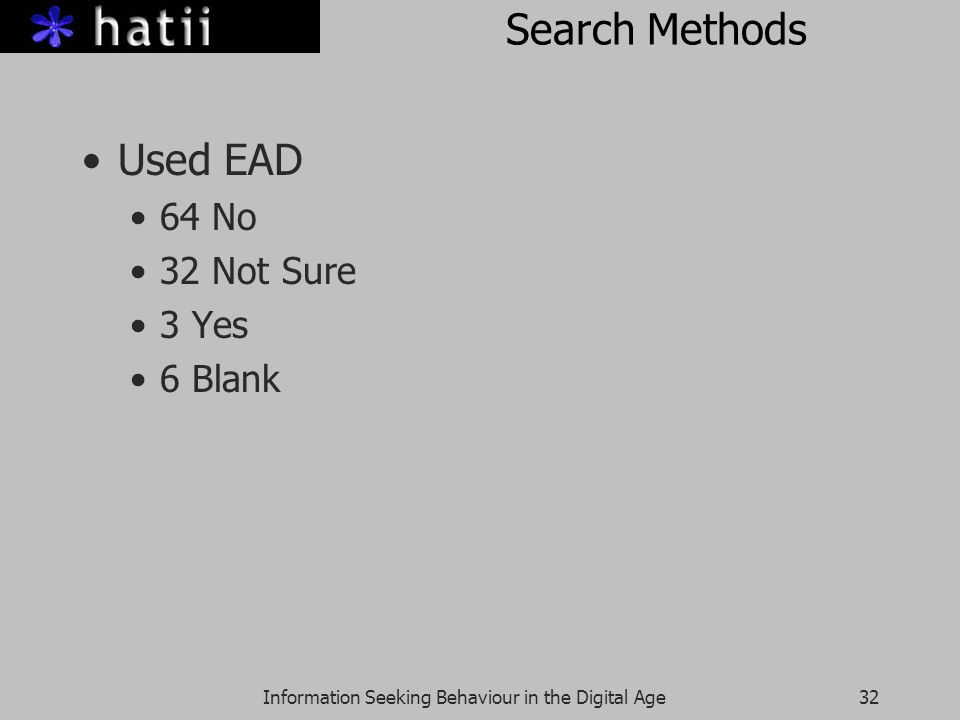 Information Seeking Behaviour in the Digital Age32 Search Methods Used EAD 64 No 32 Not Sure 3 Yes 6 Blank