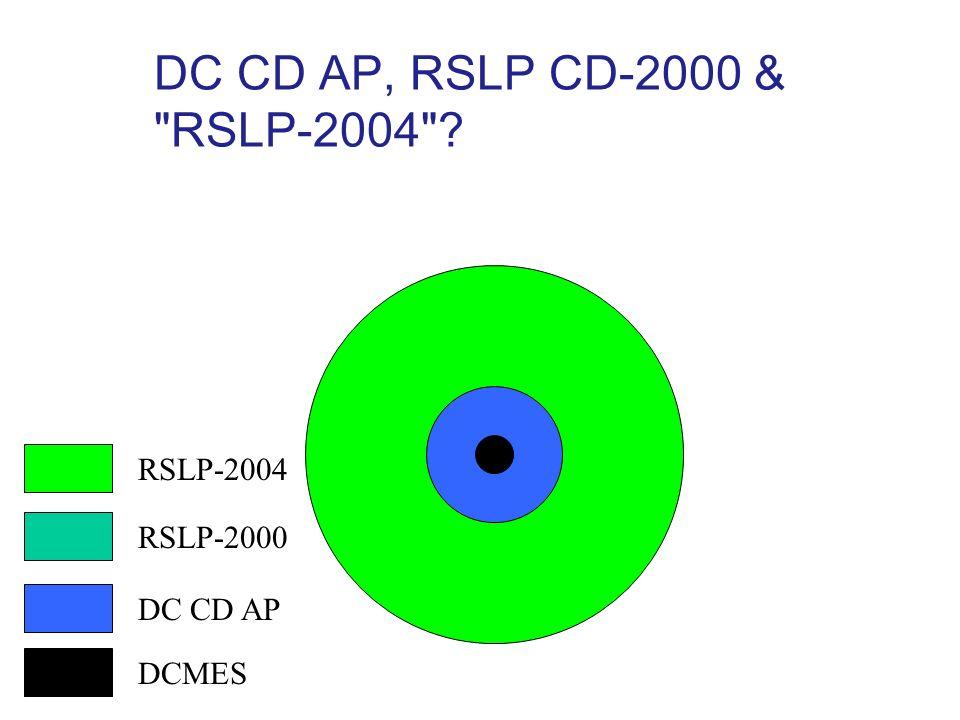 RSLP-2000 RSLP-2004 DC CD AP, RSLP CD-2000 & RSLP-2004 ? DC CD AP DCMES