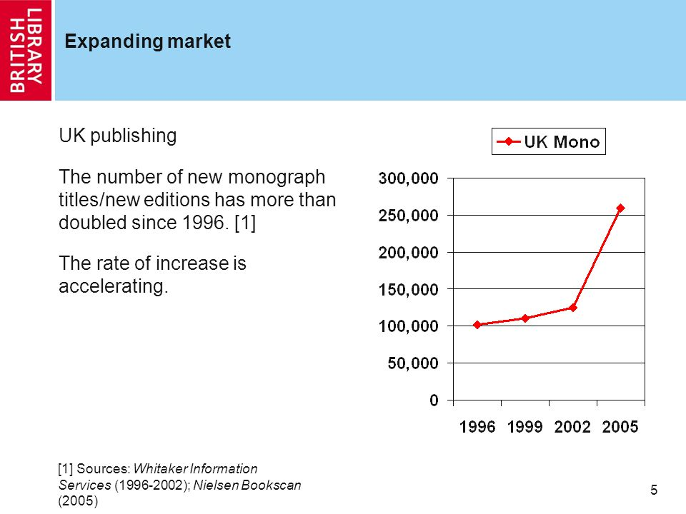 6 Expanding Market World Monograph Publishing Expectation is that volume of publishing will continue to increase in mature economies.