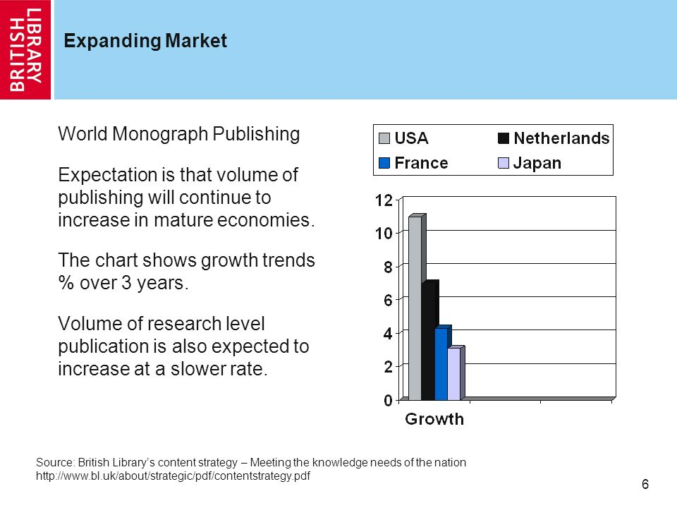 7 Expanding Market World Monograph Publishing Expectation is that volume of publishing will increase in emerging economies.