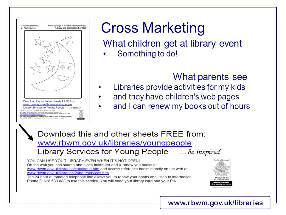 What children get at library event Something to do! What parents see Libraries provide activities for my kids and they have children's web pages and I