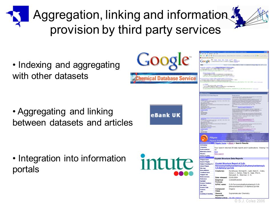 © S.J. Coles 2006 Aggregation, linking and information provision by third party services Indexing and aggregating with other datasets Aggregating and