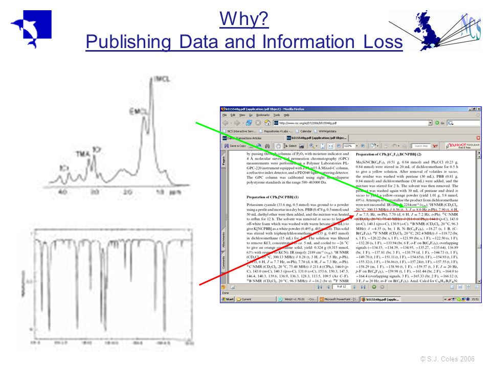 © S.J. Coles 2006 Why? Publishing Data and Information Loss