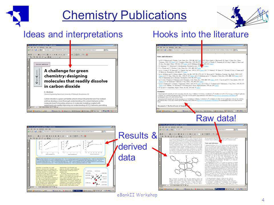 eBankII Workshop 4 Chemistry Publications Ideas and interpretationsHooks into the literature Results & derived data Raw data!