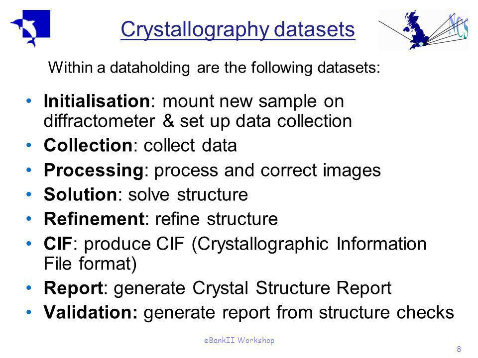 eBankII Workshop 8 Crystallography datasets Initialisation: mount new sample on diffractometer & set up data collection Collection: collect data Proce
