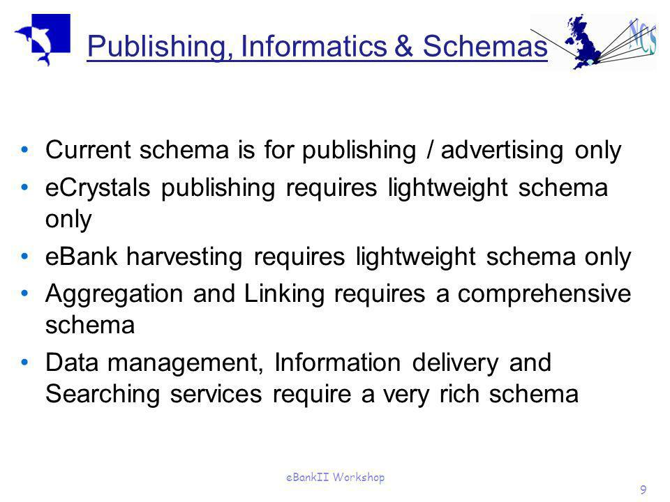 eBankII Workshop 9 Publishing, Informatics & Schemas Current schema is for publishing / advertising only eCrystals publishing requires lightweight schema only eBank harvesting requires lightweight schema only Aggregation and Linking requires a comprehensive schema Data management, Information delivery and Searching services require a very rich schema