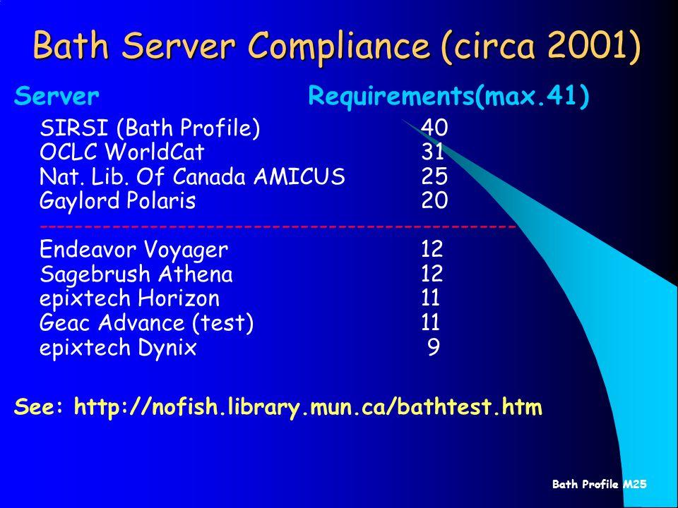 Bath Profile M25 Bath Server Compliance (circa 2001) Server Requirements(max.41) SIRSI (Bath Profile) 40 OCLC WorldCat 31 Nat. Lib. Of Canada AMICUS 2