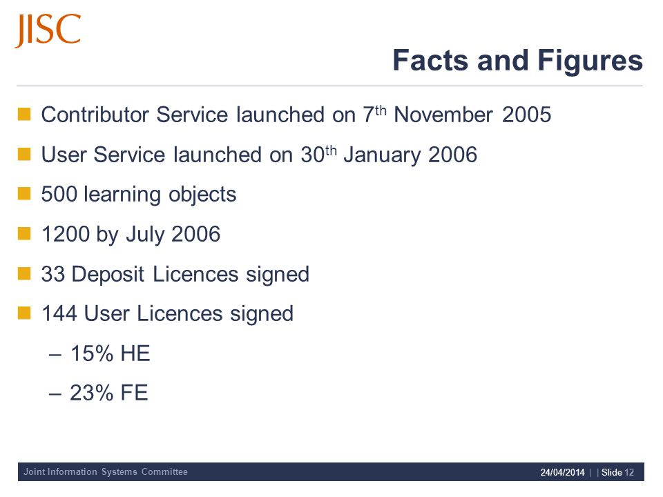 Joint Information Systems Committee 24/04/2014 | | Slide 12 Facts and Figures Contributor Service launched on 7 th November 2005 User Service launched on 30 th January 2006 500 learning objects 1200 by July 2006 33 Deposit Licences signed 144 User Licences signed –15% HE –23% FE