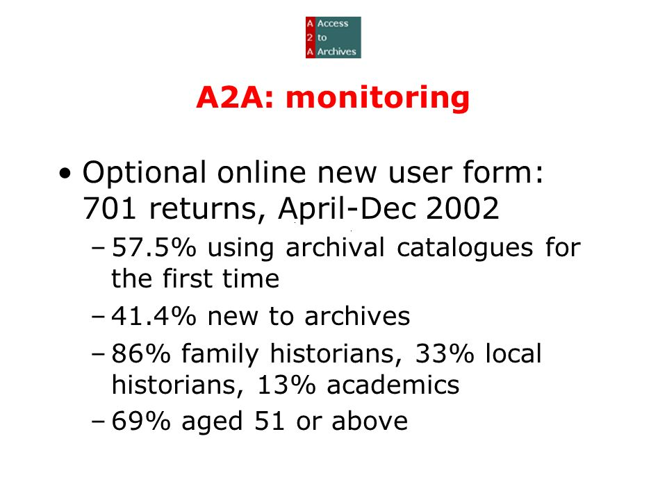A2A: monitoring Optional online new user form: 701 returns, April-Dec 2002 –57.5% using archival catalogues for the first time –41.4% new to archives –86% family historians, 33% local historians, 13% academics –69% aged 51 or above