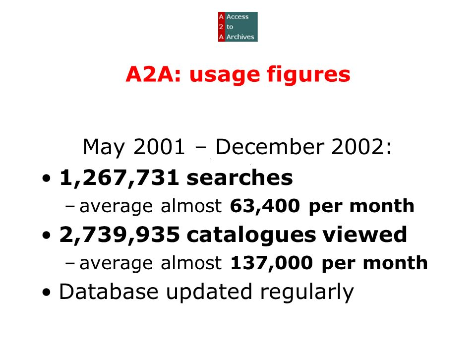 A2A: usage figures May 2001 – December 2002: 1,267,731 searches –average almost 63,400 per month 2,739,935 catalogues viewed –average almost 137,000 per month Database updated regularly