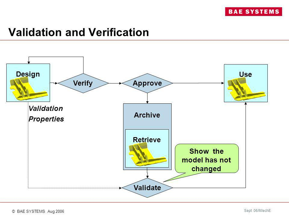 Sept 06/IMechE Archive Validation and Verification Design VerifyApprove Validate UseRetrieve Show the model has not changed © BAE SYSTEMS Aug 2006 Validation Properties