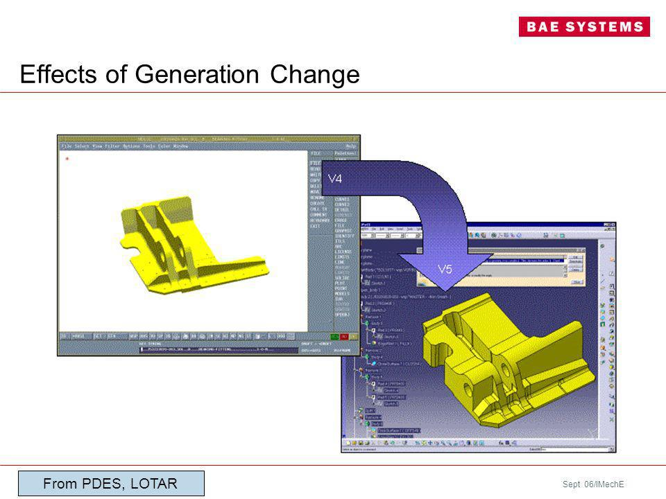 Sept 06/IMechE Effects of Generation Change From PDES, LOTAR