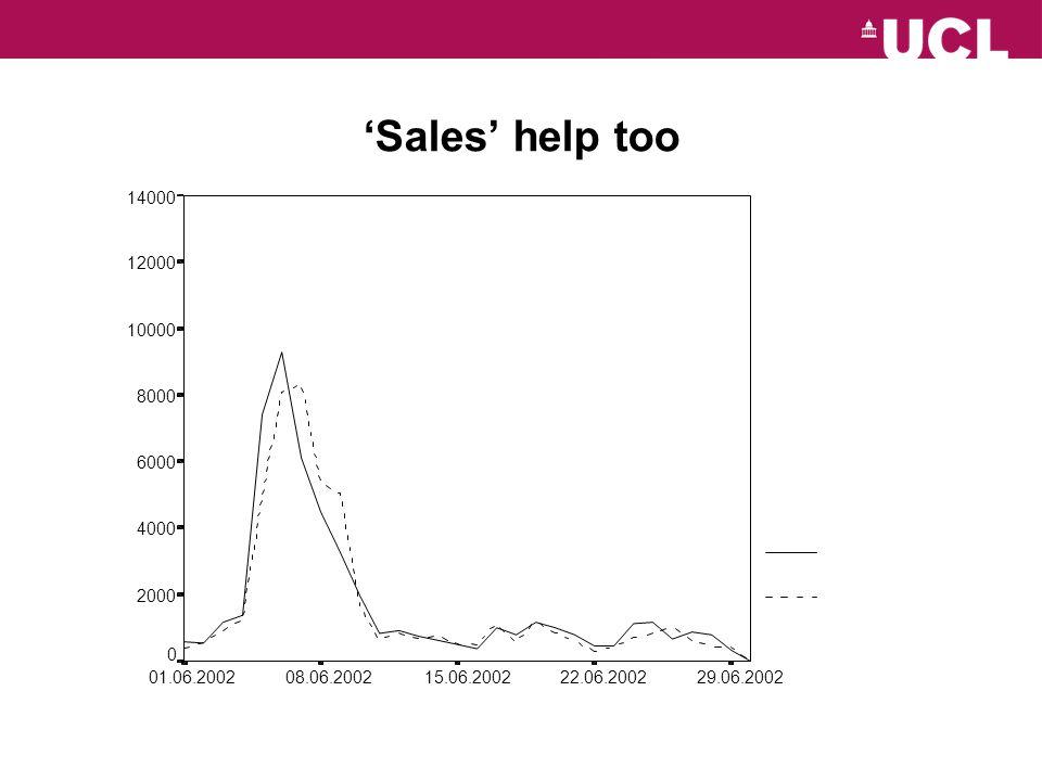 Sales help too