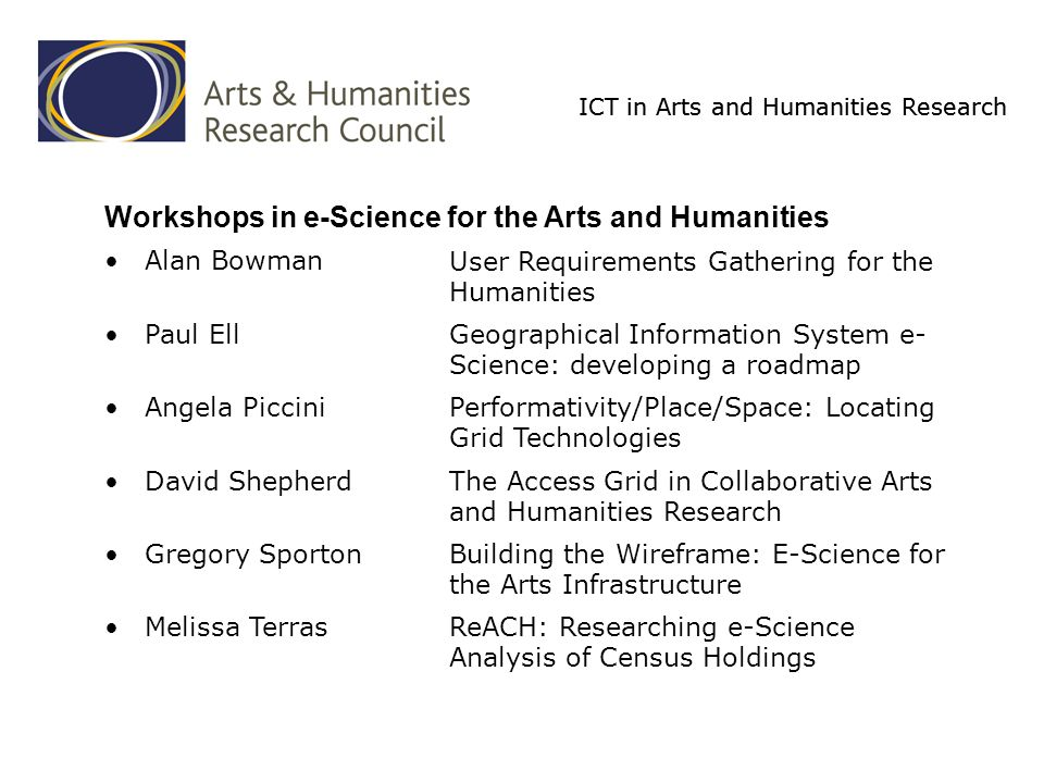 ICT in Arts and Humanities Research Workshops in e-Science for the Arts and Humanities Alan BowmanUser Requirements Gathering for the Humanities Paul EllGeographical Information System e- Science: developing a roadmap Angela PicciniPerformativity/Place/Space: Locating Grid Technologies David ShepherdThe Access Grid in Collaborative Arts and Humanities Research Gregory SportonBuilding the Wireframe: E-Science for the Arts Infrastructure Melissa TerrasReACH: Researching e-Science Analysis of Census Holdings