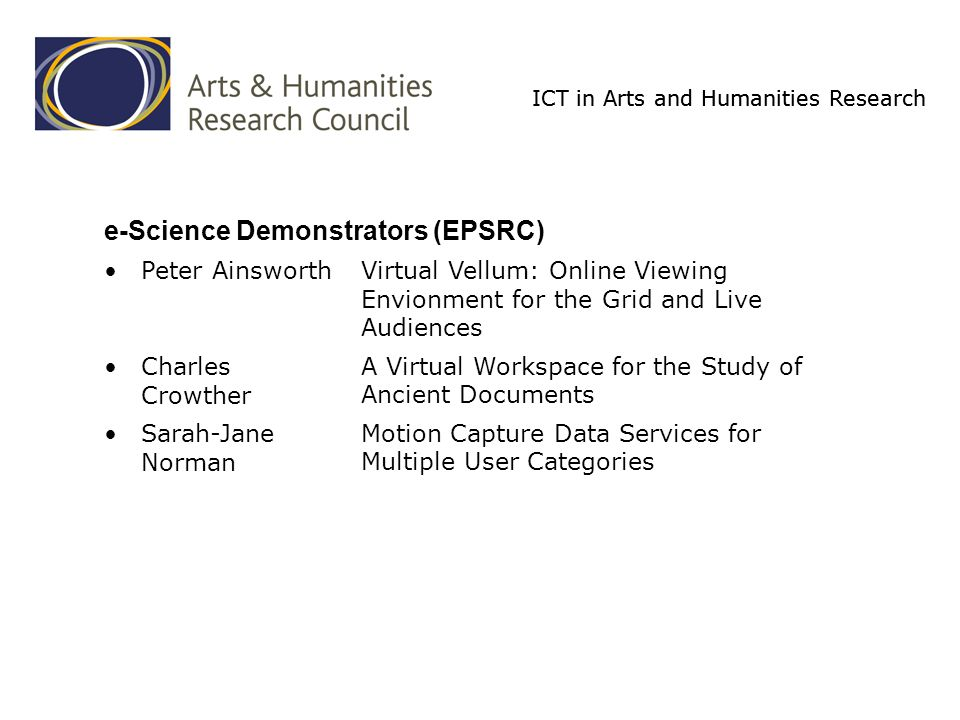 ICT in Arts and Humanities Research e-Science Demonstrators (EPSRC) Peter AinsworthVirtual Vellum: Online Viewing Envionment for the Grid and Live Audiences Charles Crowther A Virtual Workspace for the Study of Ancient Documents Sarah-Jane Norman Motion Capture Data Services for Multiple User Categories