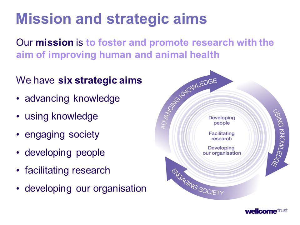 Mission and strategic aims Our mission is to foster and promote research with the aim of improving human and animal health We have six strategic aims