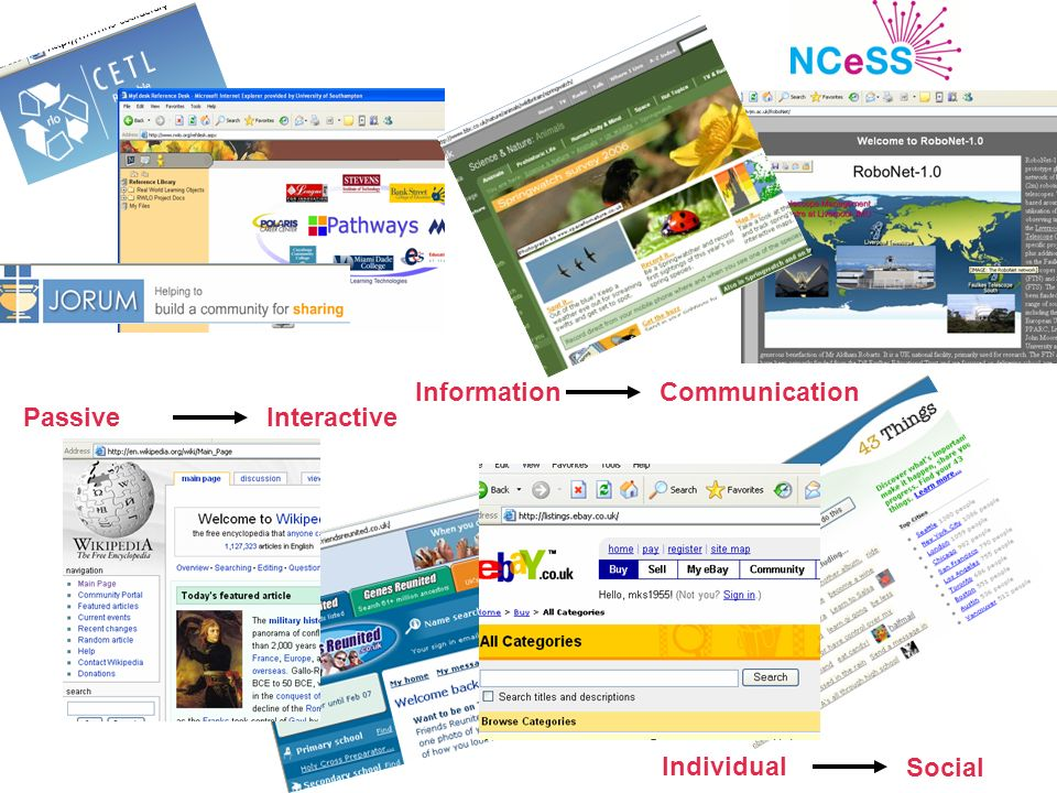 Information Communication Passive Interactive Individual Social