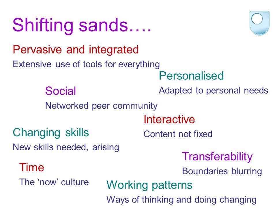 Shifting sands….