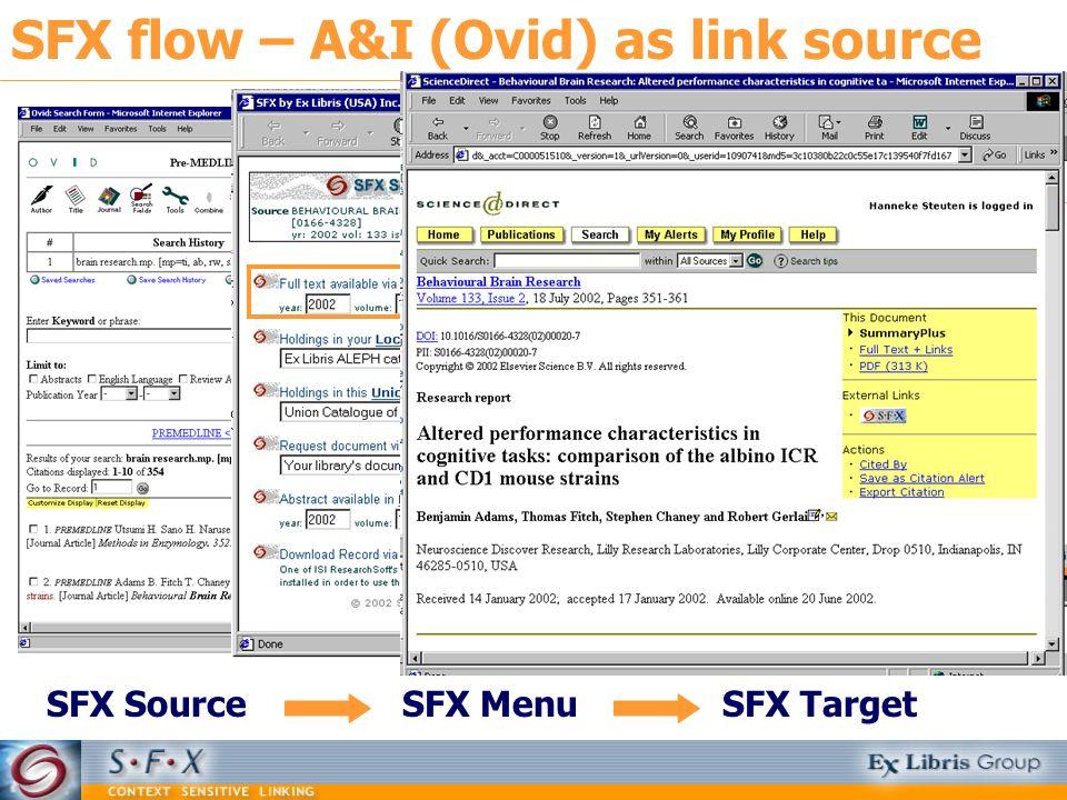 SFX flow – ScienceDirect as link source