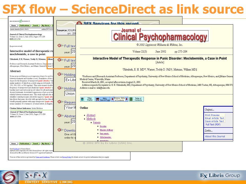 SFX flow – OPAC Bib Record as link source OpenURL : http://sfx.aaa.edu/menu?genre=journal&issn=1234-5678 &date=1998&title=Journal of Pathology