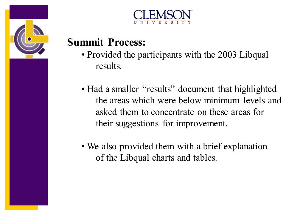 Summit Process: Provided the participants with the 2003 Libqual results. Had a smaller results document that highlighted the areas which were below mi